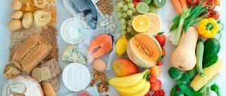 Раздельное питание по группе крови: худеем правильно!